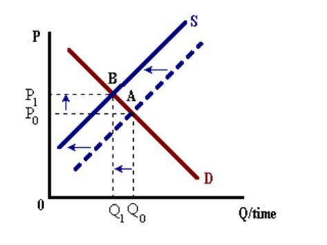 Economics of education phd thesis